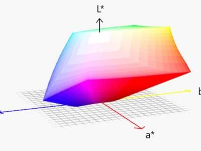 Kleurvolume van een tv: dit moet je weten over de opvolger van kleurbereik